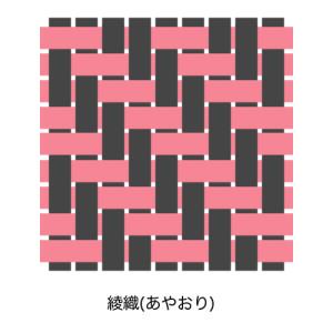 綾織の組織図