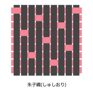 朱子織りの組織図
